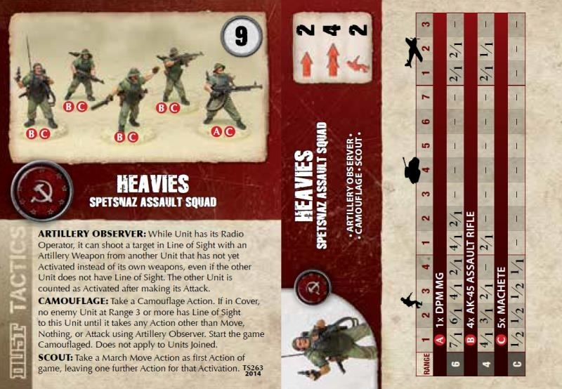 Heavies_card